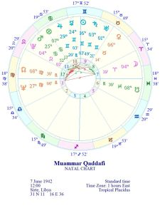 This is Qaddafi's Birth/Natal chart